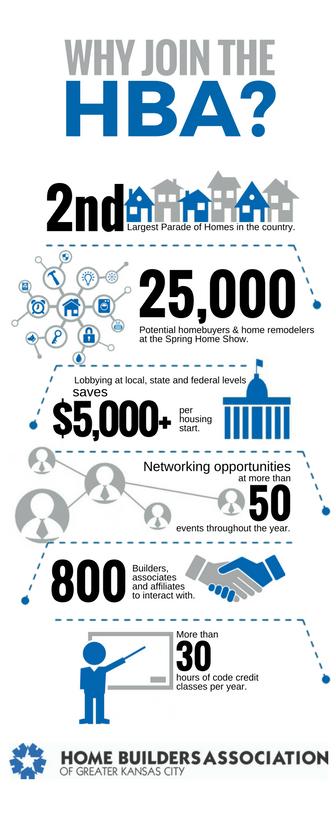 HBA infographic